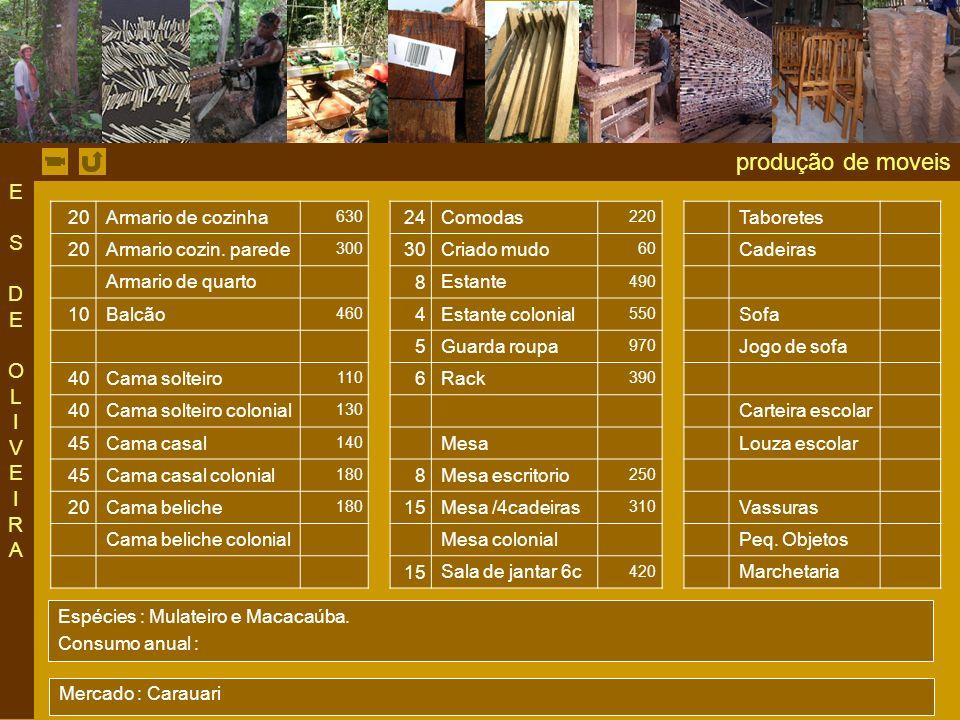 produção de moveis E S DE OLIVEIRA 20 Armario de cozinha 24 Comodas