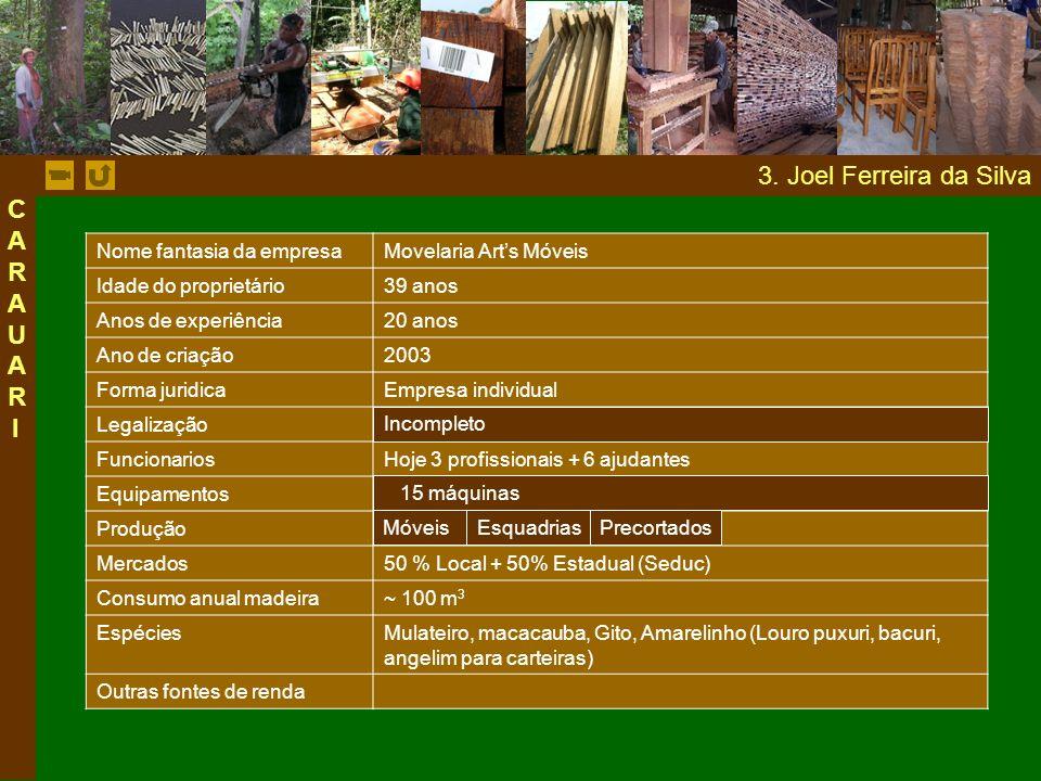 3. Joel Ferreira da Silva CARAUARI Nome fantasia da empresa