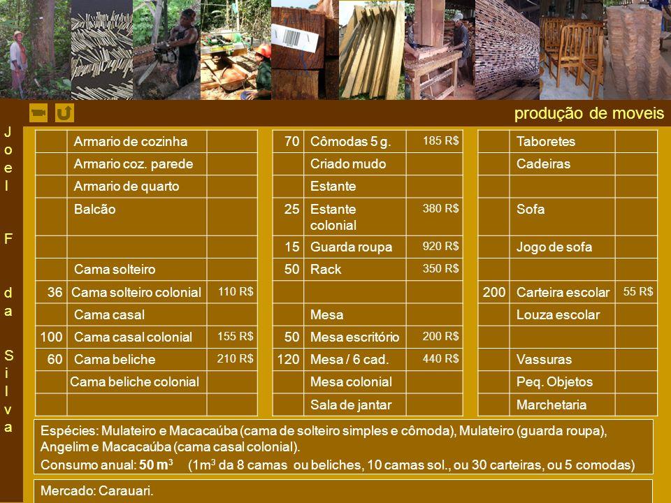 produção de moveis Nome Joel F da Silva Armario de cozinha 70