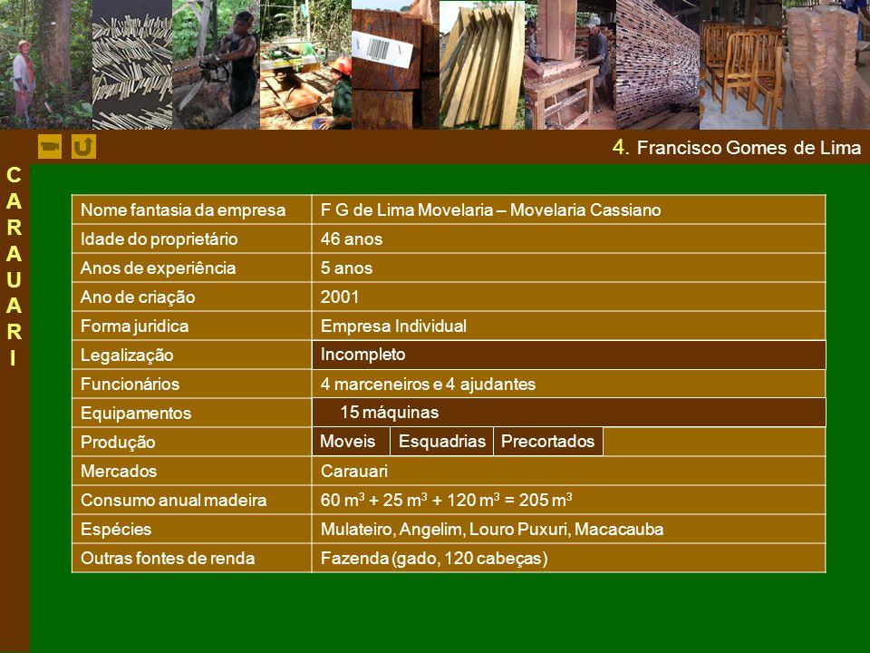 4. Francisco Gomes de Lima