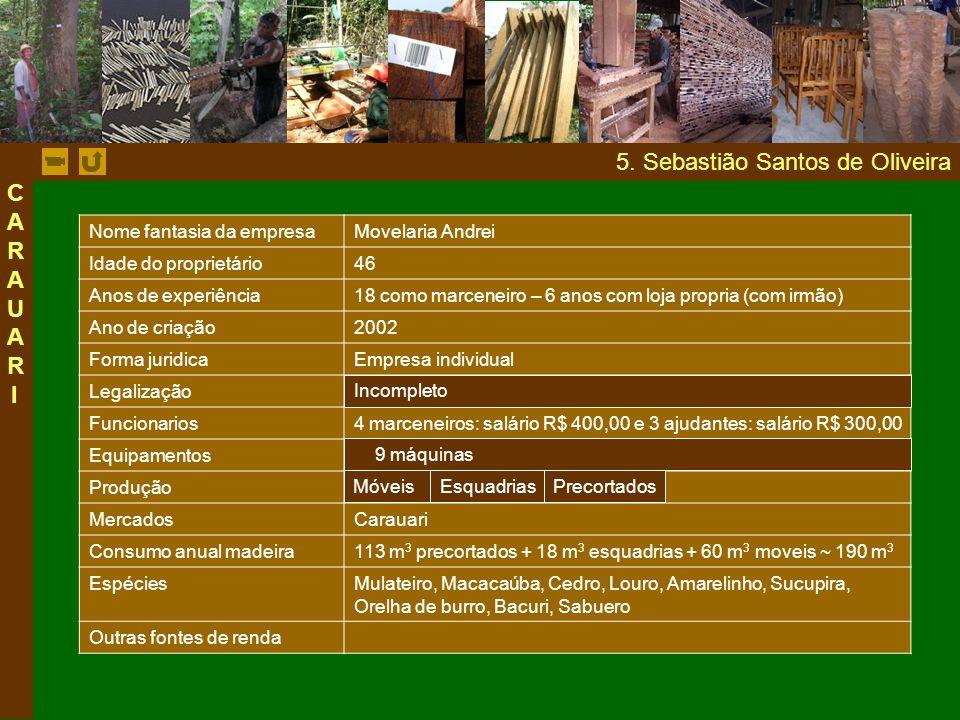 5. Sebastião Santos de Oliveira
