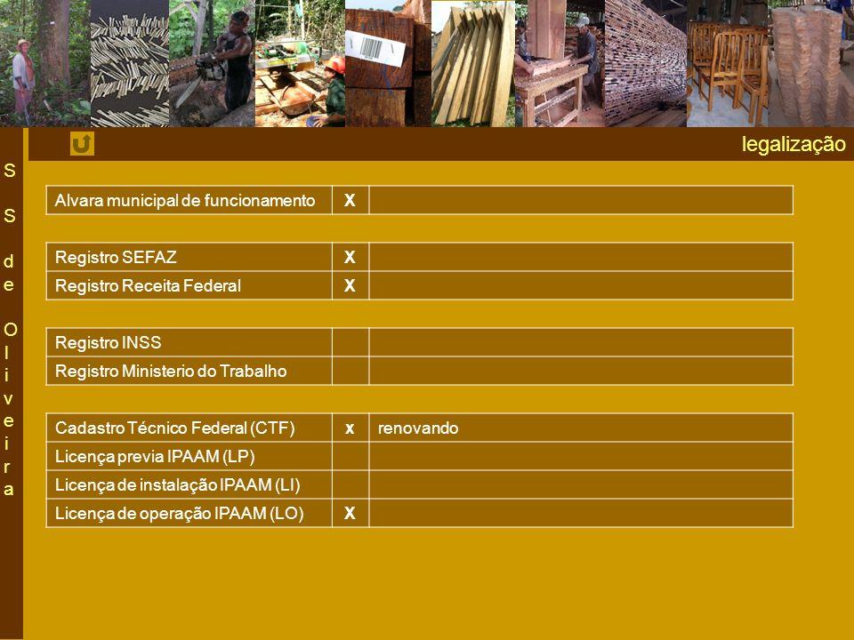 legalização S S de Oliveira Alvara municipal de funcionamento X