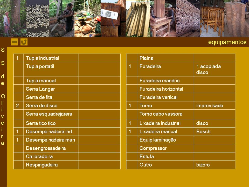 equipamentos S S de Oliveira 1 Tupia industrial Plaina Tupia portatil