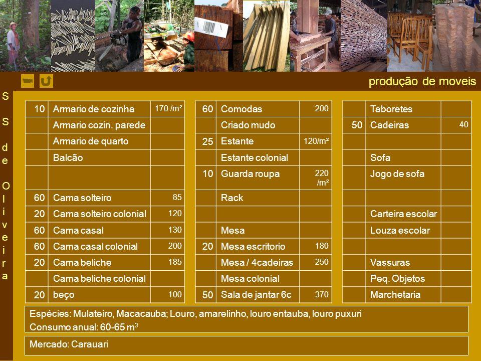 produção de moveis S S de Oliveira 10 Armario de cozinha 60 Comodas