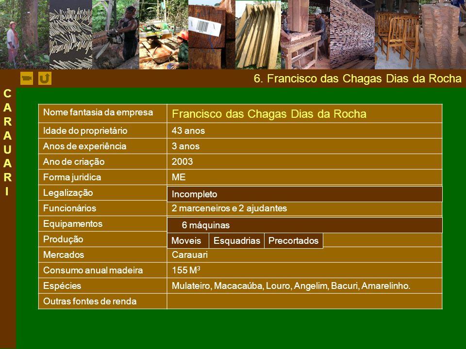 6. Francisco das Chagas Dias da Rocha