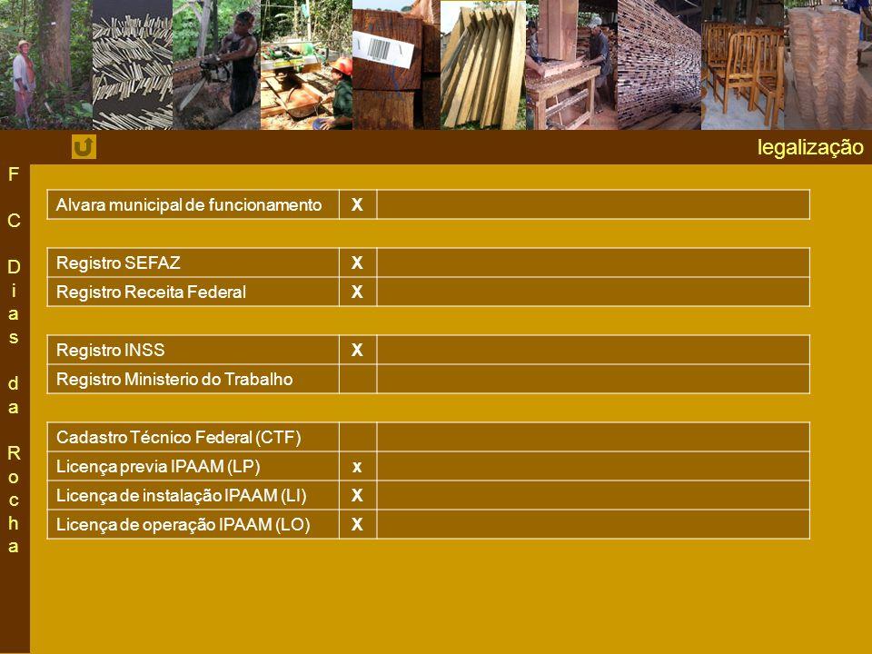 legalização F C Dias da Rocha Alvara municipal de funcionamento X