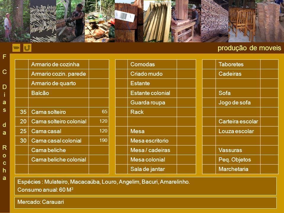 produção de moveis F C Dias da Rocha Armario de cozinha Comodas