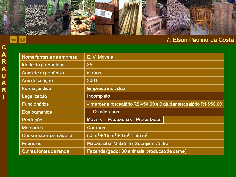 7. Elson Paulino da Costa CARAUARI Nome fantasia da empresa