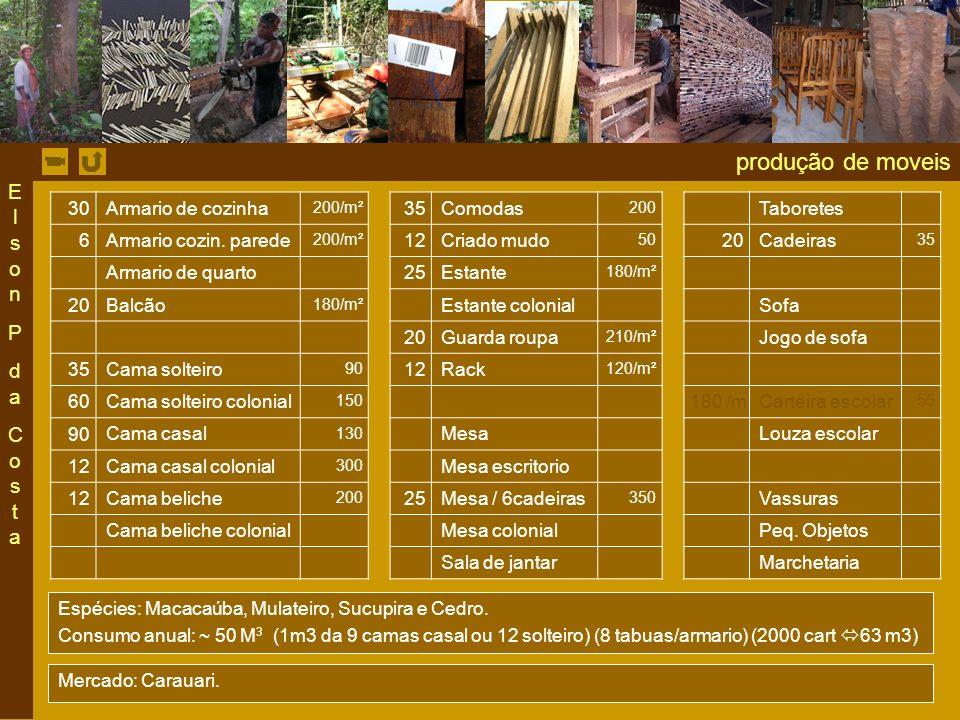 produção de moveis Elson P da Costa 30 Armario de cozinha 35 Comodas