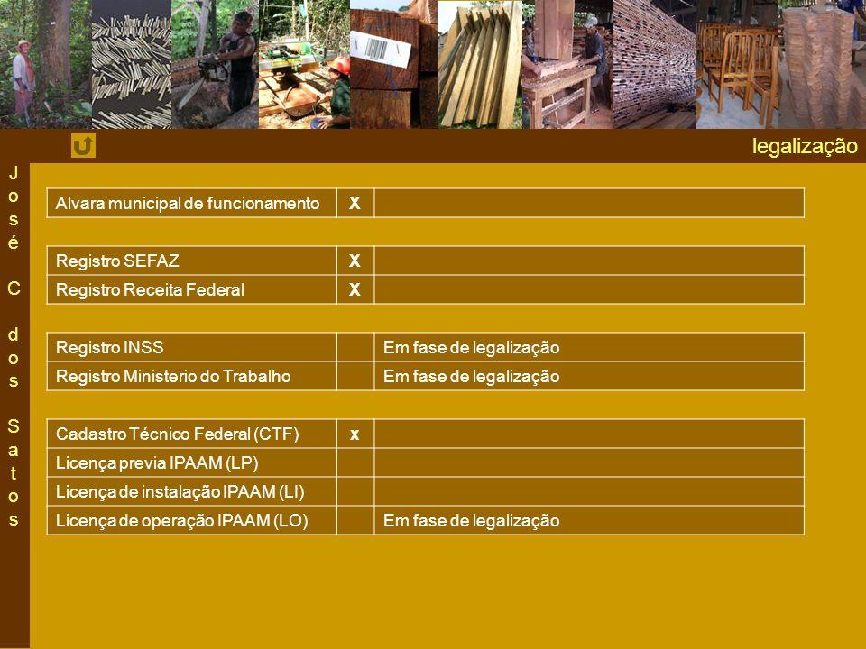 legalização José C dos Satos Alvara municipal de funcionamento X