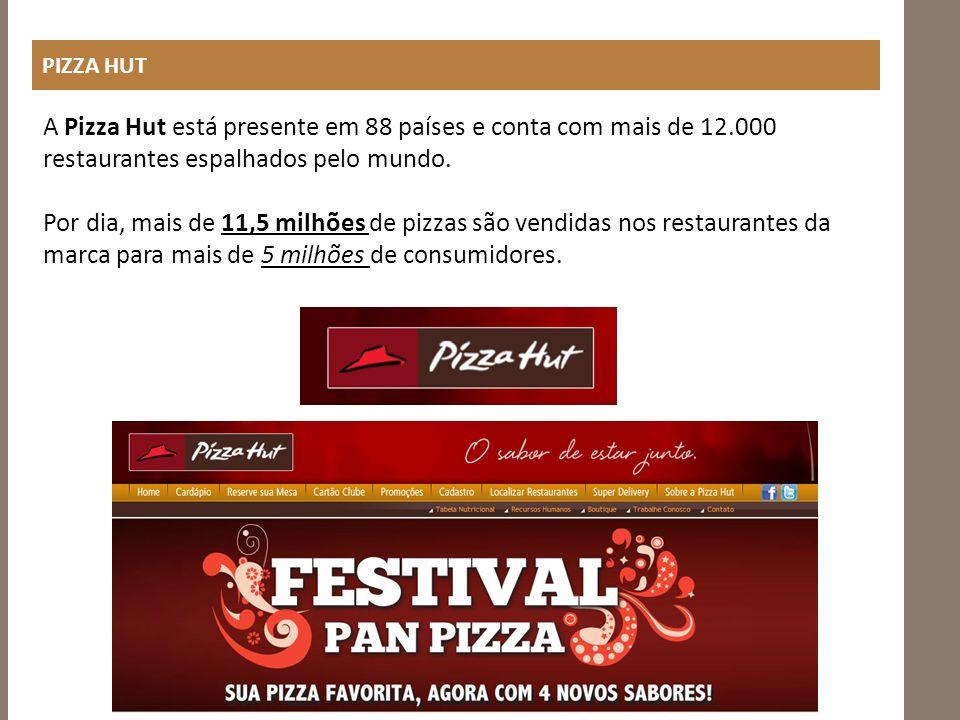 PIZZA HUT A Pizza Hut está presente em 88 países e conta com mais de 12.000 restaurantes espalhados pelo mundo.