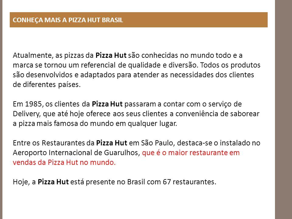 Hoje, a Pizza Hut está presente no Brasil com 67 restaurantes.
