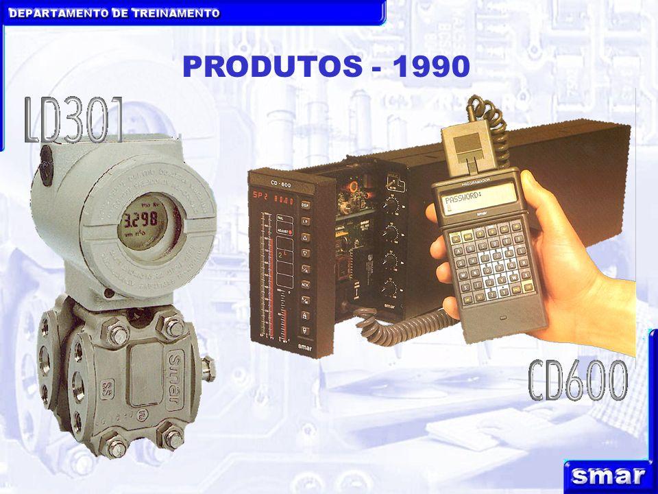 PRODUTOS - 1990