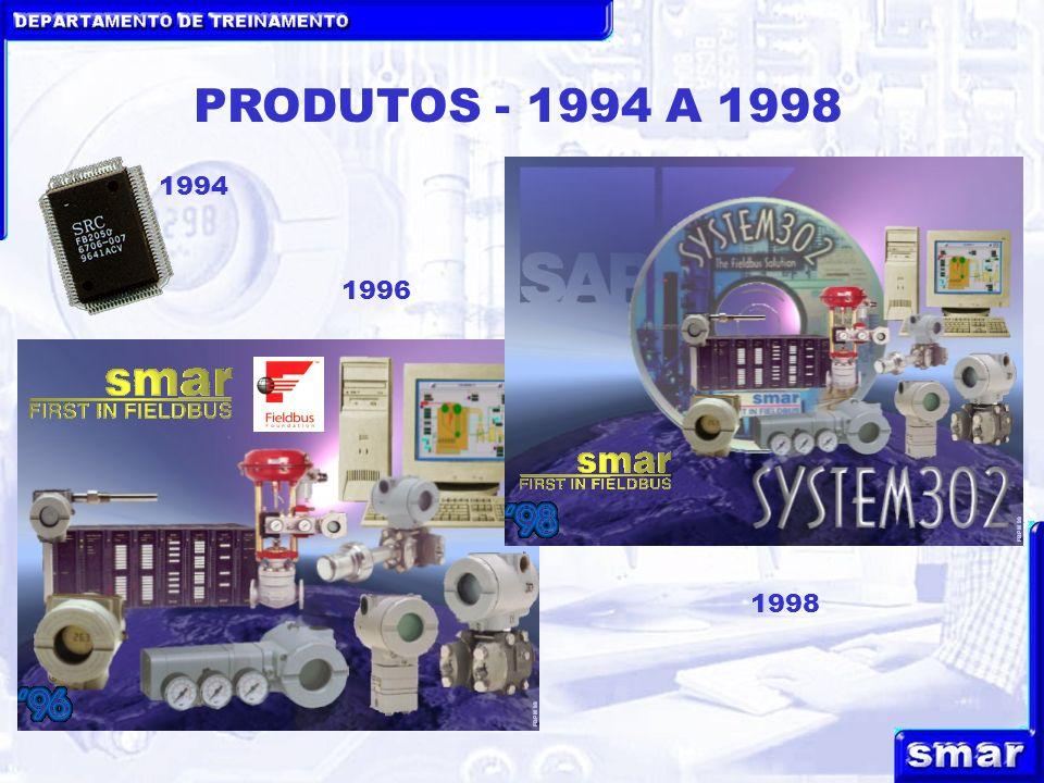 PRODUTOS - 1994 A 1998 1994 1996 1998