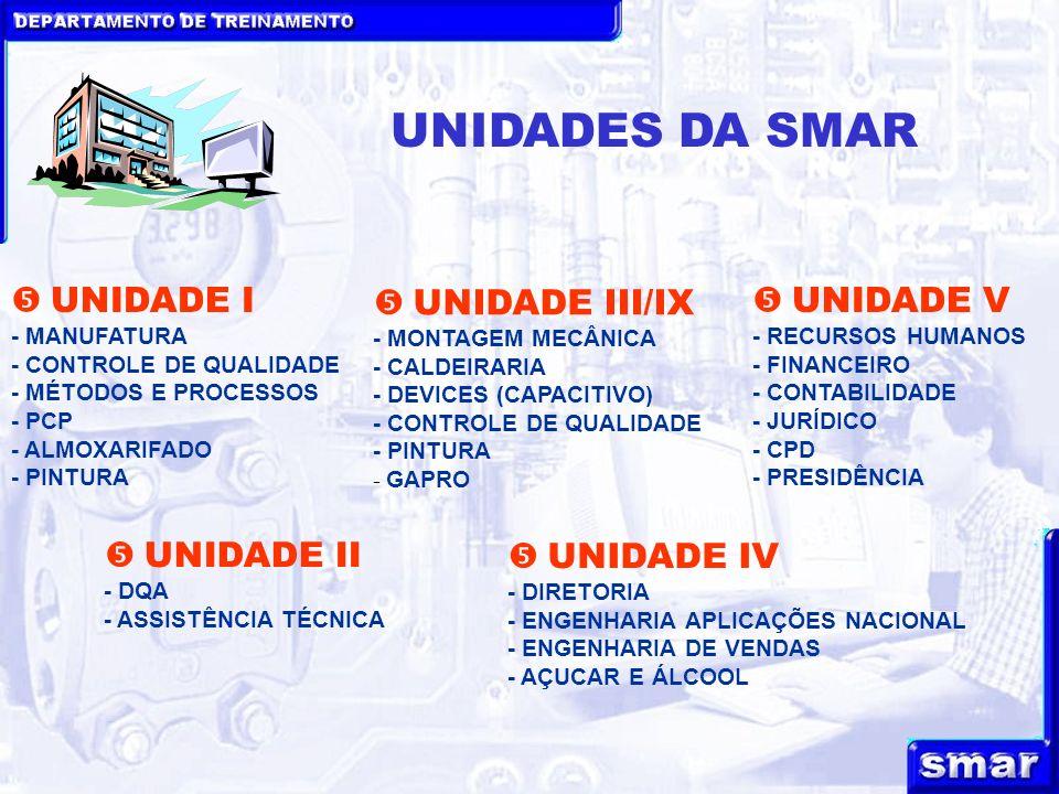 UNIDADES DA SMAR  UNIDADE I  UNIDADE III/IX  UNIDADE V  UNIDADE II