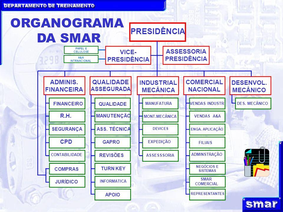 ORGANOGRAMA DA SMAR PRESIDÊNCIA VICE- PRESIDÊNCIA ASSESSORIA