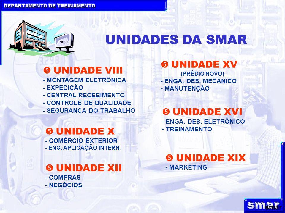 UNIDADES DA SMAR  UNIDADE XV  UNIDADE VIII  UNIDADE XVI  UNIDADE X