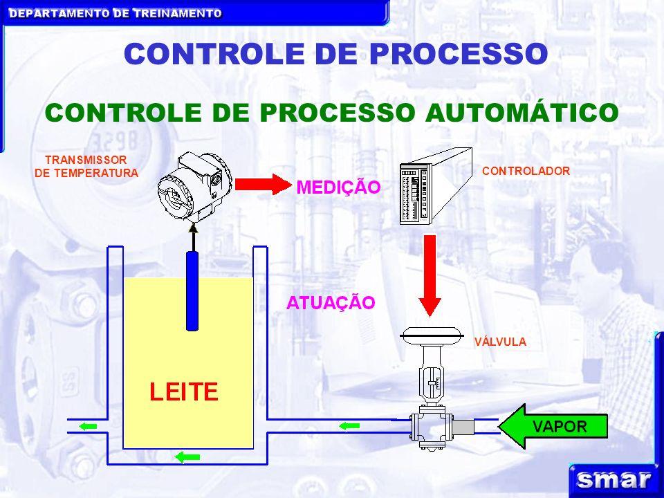 CONTROLE DE PROCESSO AUTOMÁTICO