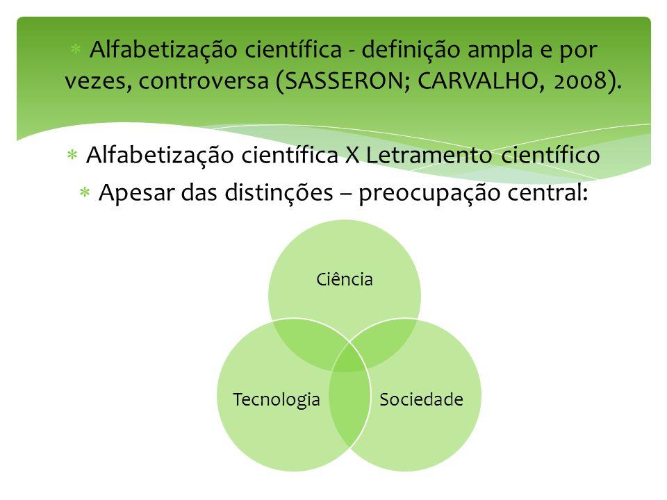 Alfabetização científica X Letramento científico