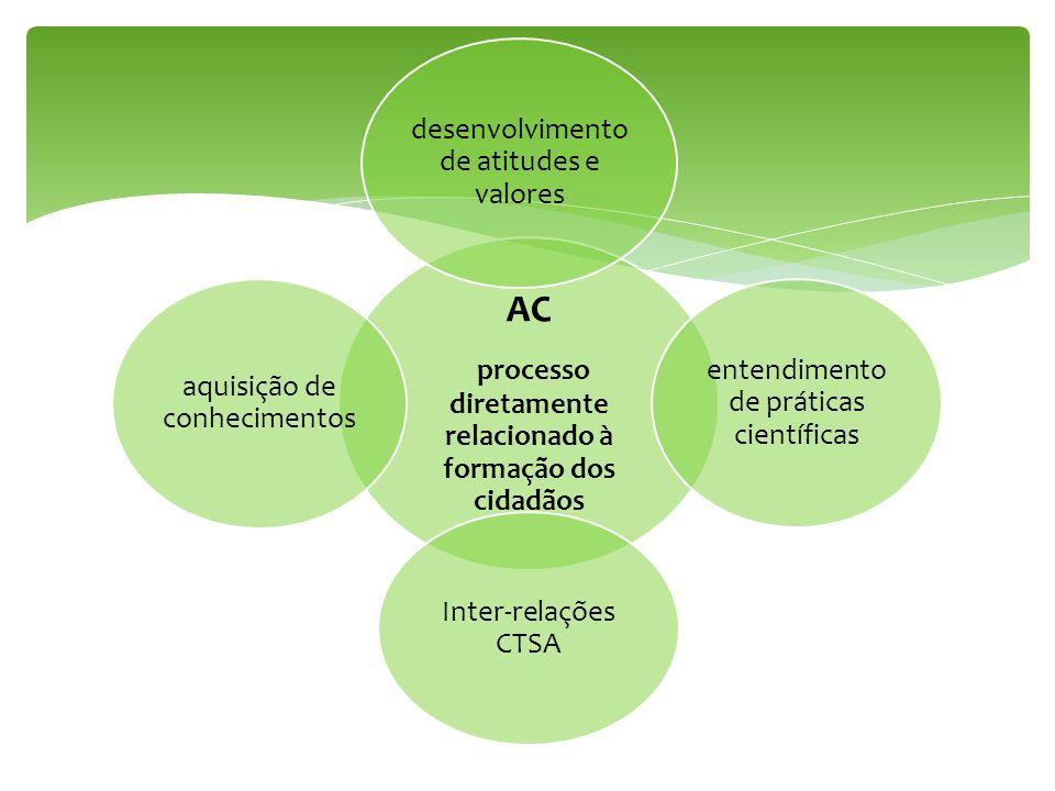 processo diretamente relacionado à formação dos cidadãos