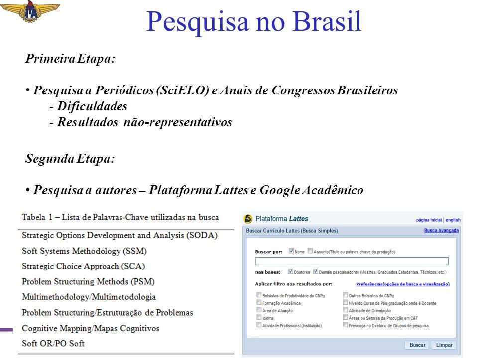 Pesquisa no Brasil Primeira Etapa: