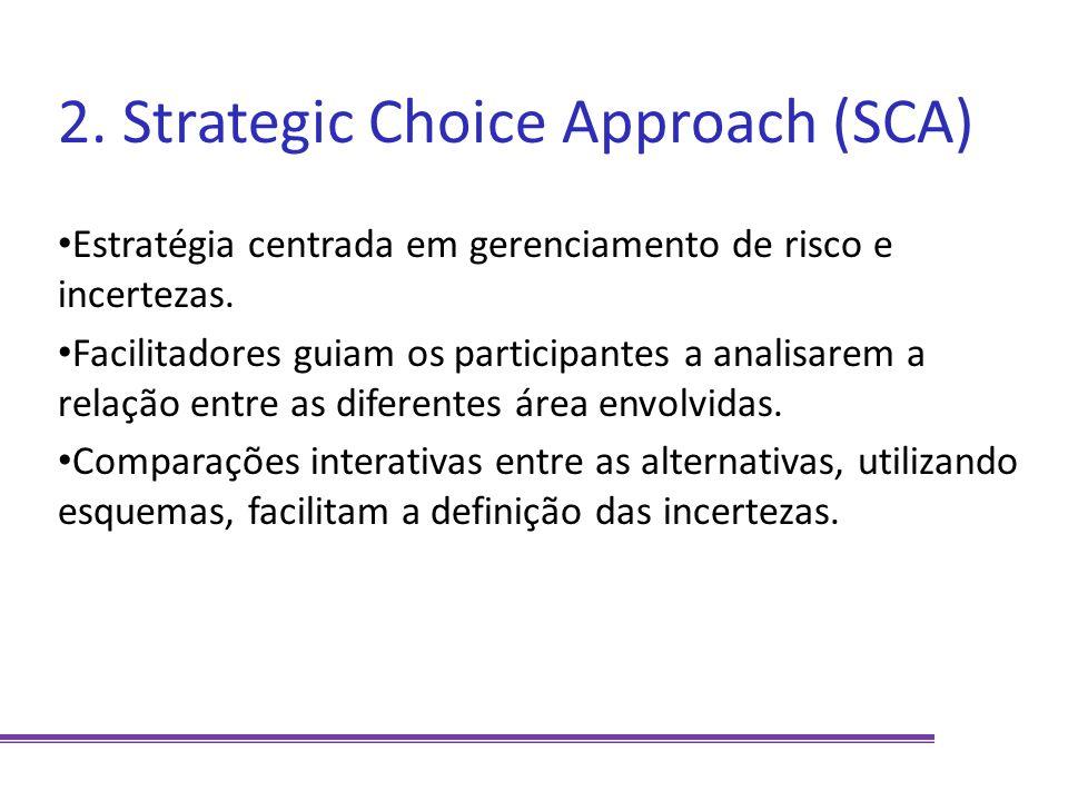 2. Strategic Choice Approach (SCA)