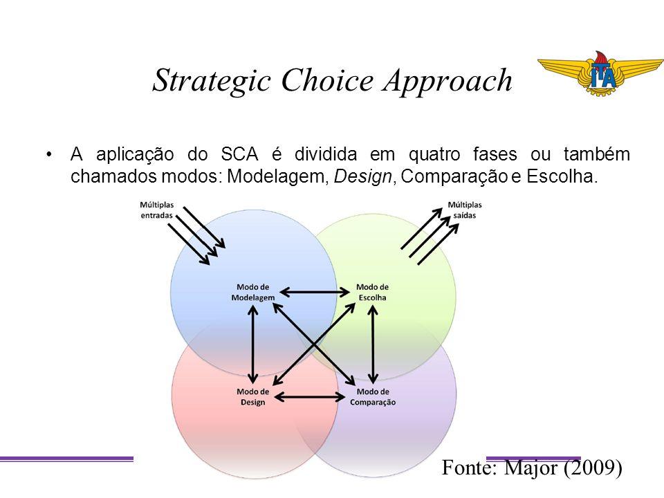 Strategic Choice Approach