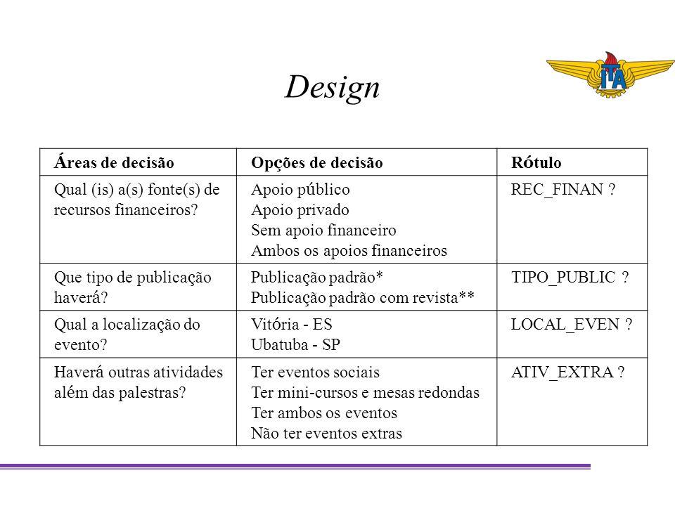 Design Áreas de decisão Opções de decisão Rótulo