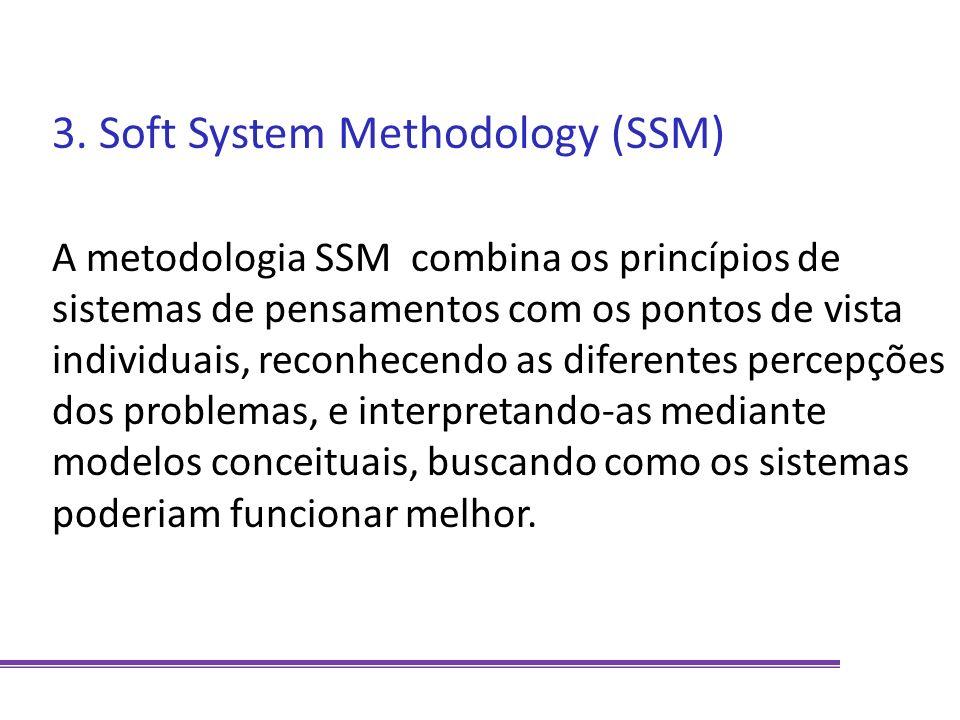3. Soft System Methodology (SSM)