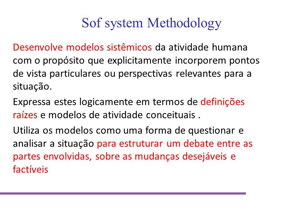Sof system Methodology