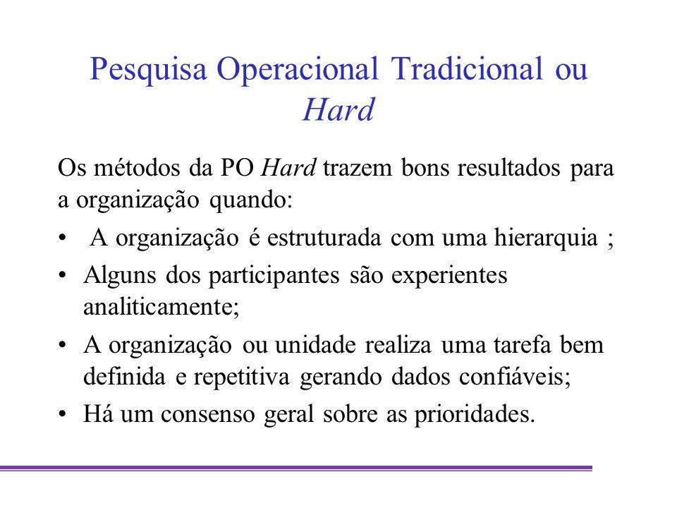 Pesquisa Operacional Tradicional ou Hard