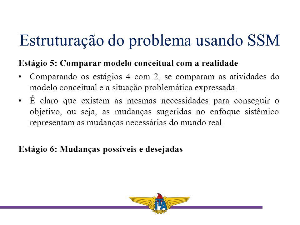 Estruturação do problema usando SSM