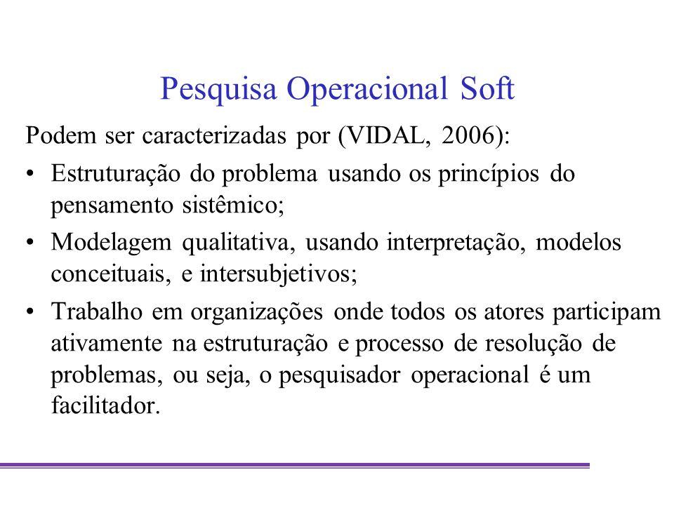 Pesquisa Operacional Soft