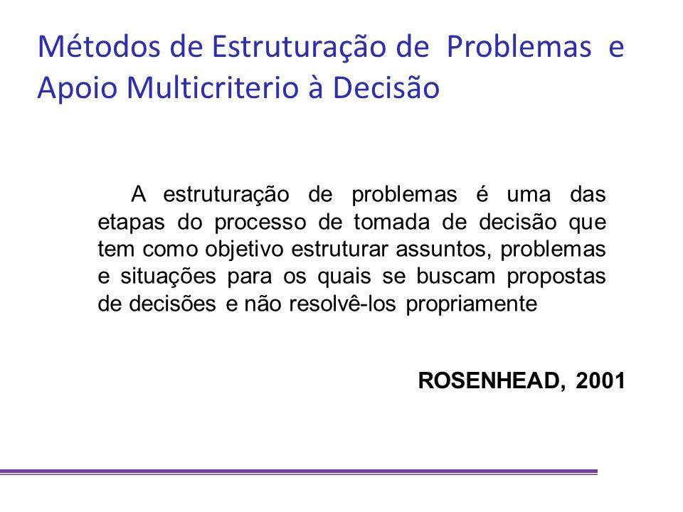 Métodos de Estruturação de Problemas e Apoio Multicriterio à Decisão