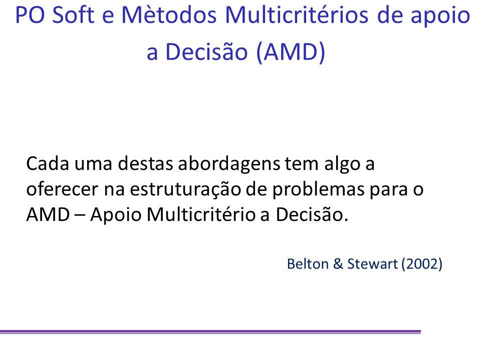 PO Soft e Mètodos Multicritérios de apoio a Decisão (AMD)