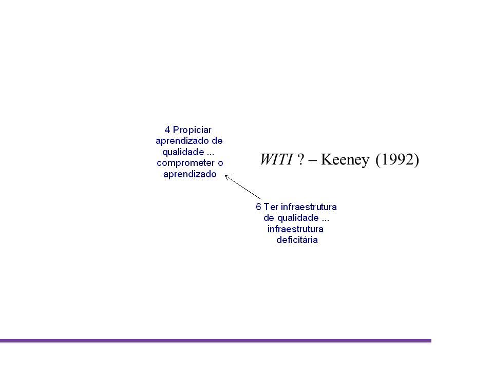 WITI – Keeney (1992)