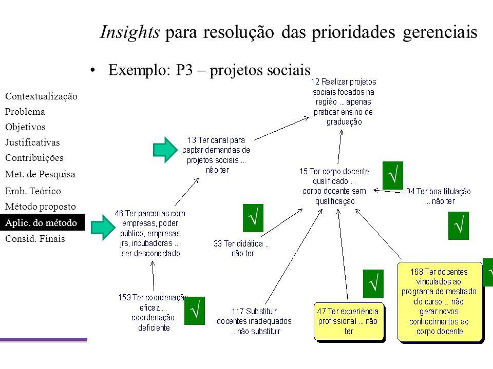 Insights para resolução das prioridades gerenciais