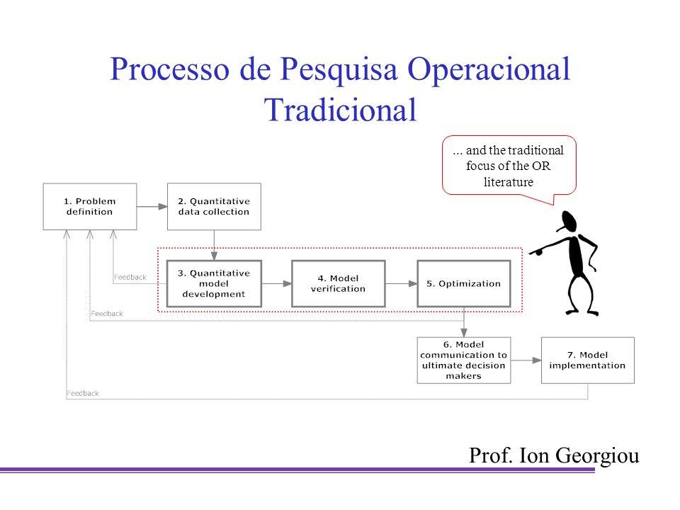 Processo de Pesquisa Operacional Tradicional