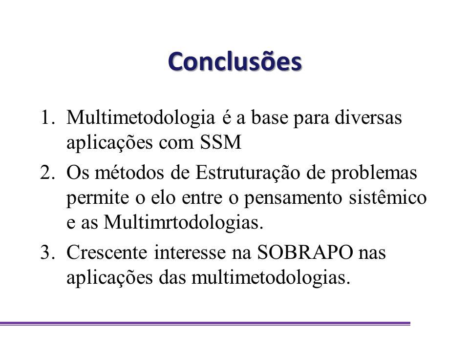 Conclusões Multimetodologia é a base para diversas aplicações com SSM