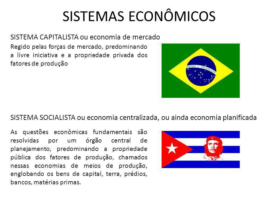 SISTEMAS ECONÔMICOS SISTEMA CAPITALISTA ou economia de mercado