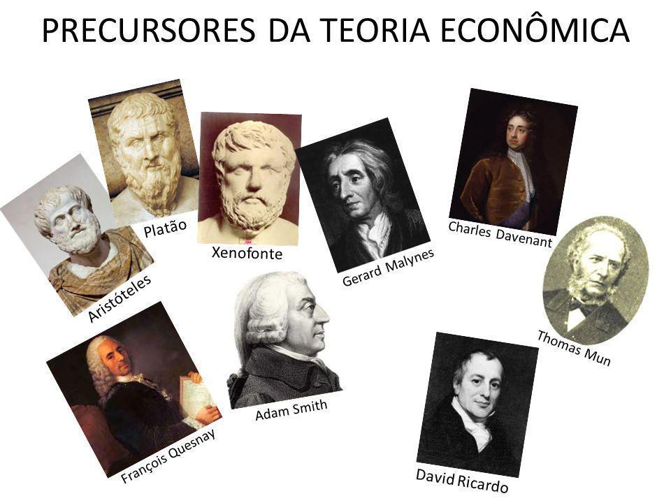 PRECURSORES DA TEORIA ECONÔMICA