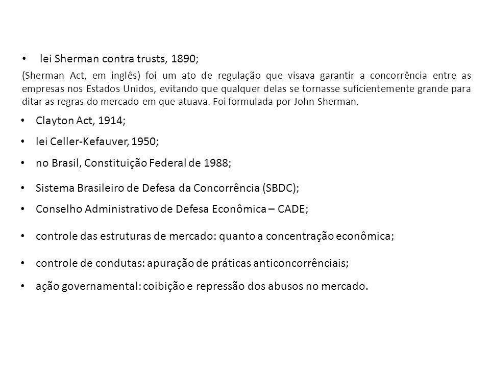 lei Sherman contra trusts, 1890;