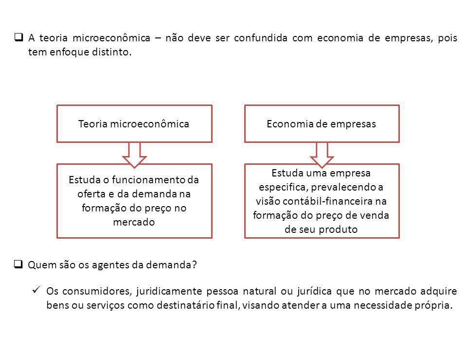 Teoria microeconômica