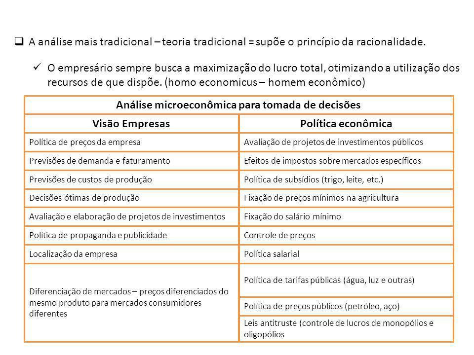 Análise microeconômica para tomada de decisões