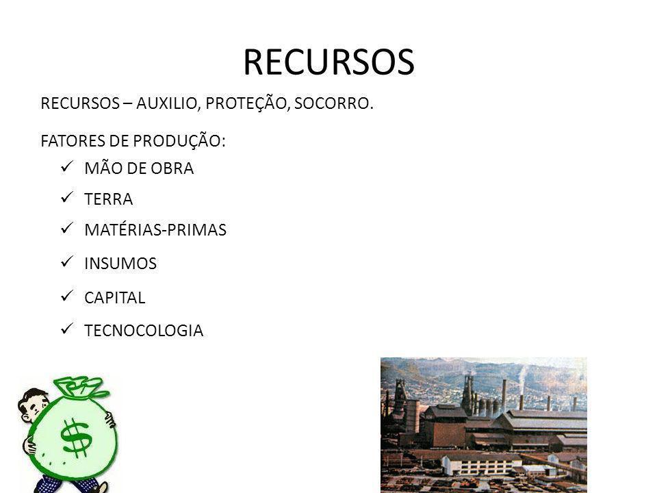RECURSOS RECURSOS – AUXILIO, PROTEÇÃO, SOCORRO. FATORES DE PRODUÇÃO: