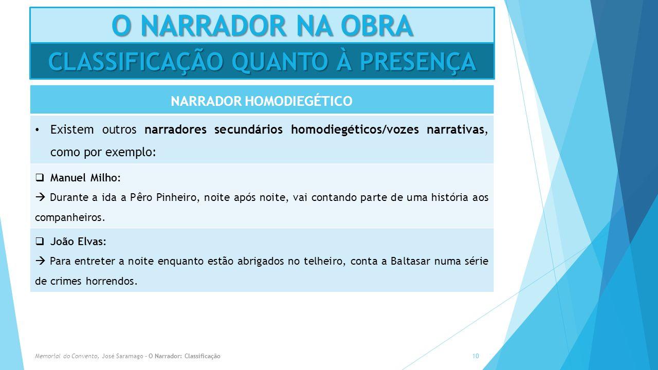 CLASSIFICAÇÃO QUANTO À PRESENÇA NARRADOR HOMODIEGÉTICO