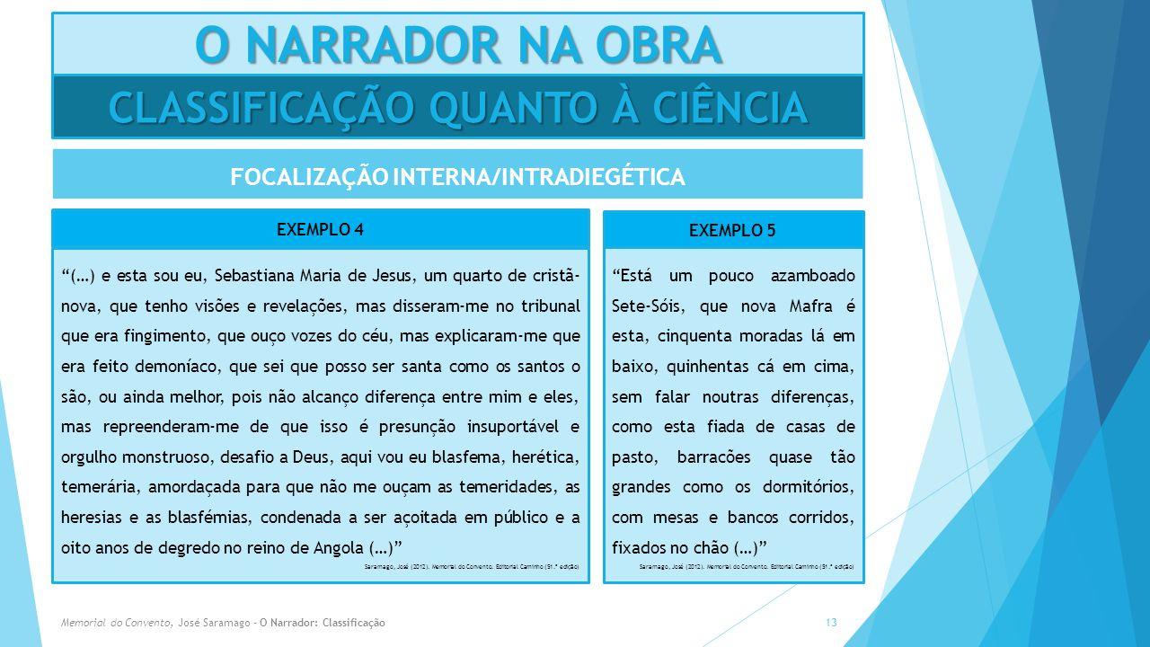 CLASSIFICAÇÃO QUANTO À CIÊNCIA FOCALIZAÇÃO INTERNA/INTRADIEGÉTICA