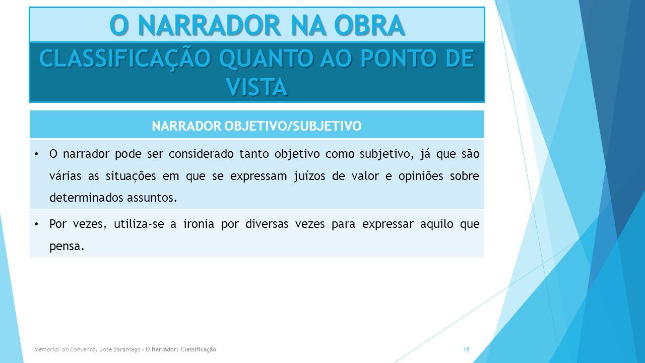 CLASSIFICAÇÃO QUANTO AO PONTO DE VISTA NARRADOR OBJETIVO/SUBJETIVO