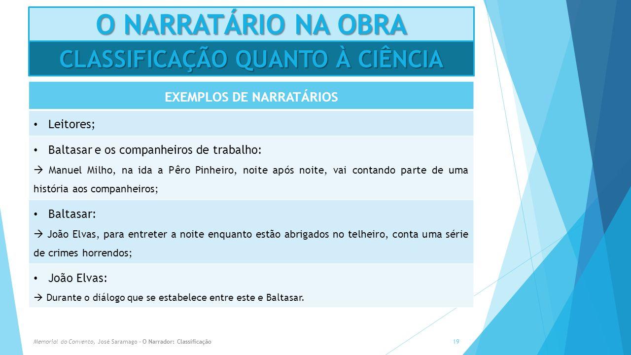 CLASSIFICAÇÃO QUANTO À CIÊNCIA EXEMPLOS DE NARRATÁRIOS
