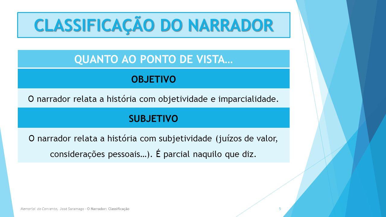 CLASSIFICAÇÃO DO NARRADOR QUANTO AO PONTO DE VISTA…
